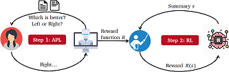 Combining Active Preference Learning and Reinforcement Learning.